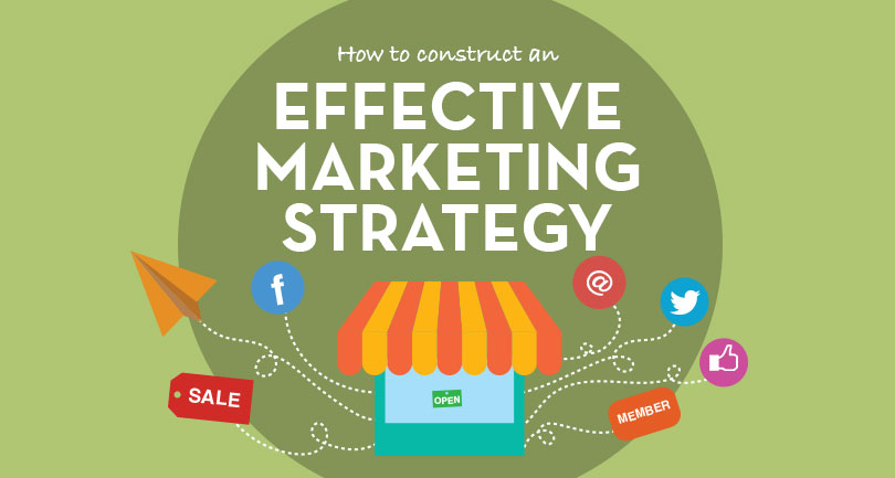 How to Construct an Effective Marketing Strategy