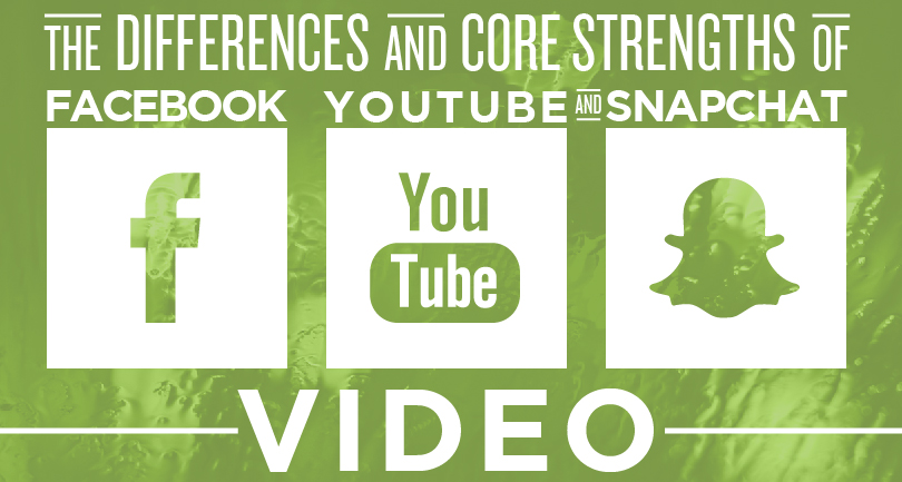 The Differences and Core Strengths of Facebook, YouTube, and Snapchat Video