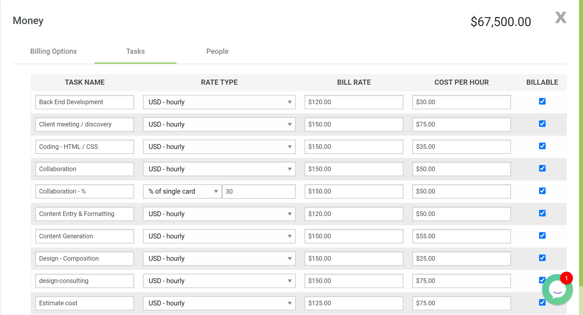 Screenshot of tasks and budget